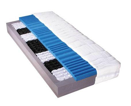 Bei Stiftung Warentest 4 2013 Fiel Die 350 Euro Teure Matratze Mit Guten Liegeeigenschaften Einem Schlafklima Und Einer Befriedigenden Haltbarkeit