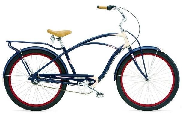 Cruiser Fahrrad Test Testsieger Der Fachpresse Testberichtede