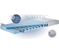 matratzen manufaktur flexima nautic standard test. Black Bedroom Furniture Sets. Home Design Ideas