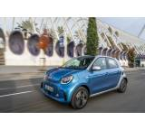 fortwo EQ (60 kW) (2020)