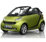 Fortwo Cabriolet 1.0 ASG5 pulse (62 kW) [07]