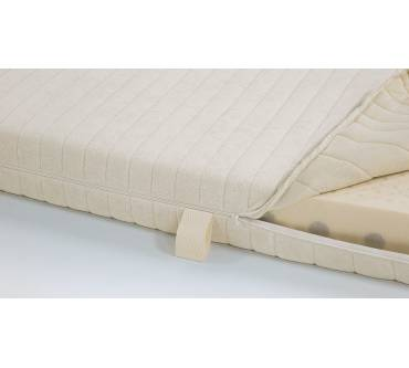 Allnatura Supra Comfort Naturlatex Bezug Allergie Test