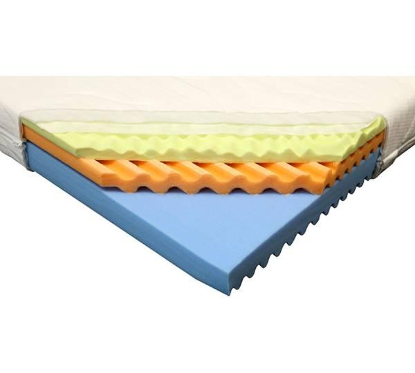 lidl meradiso visco vital memo 7 zonen matratze test. Black Bedroom Furniture Sets. Home Design Ideas